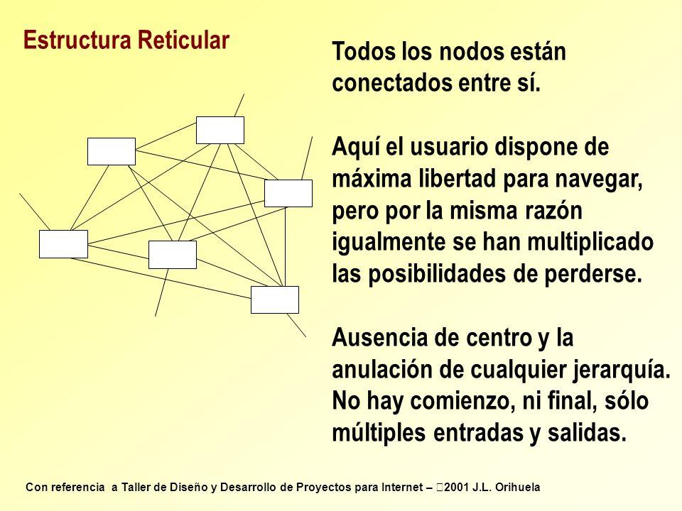 Todos los nodos están conectados entre sí.
