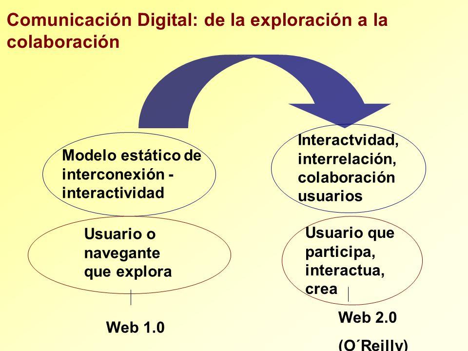 Comunicación Digital: de la exploración a la colaboración
