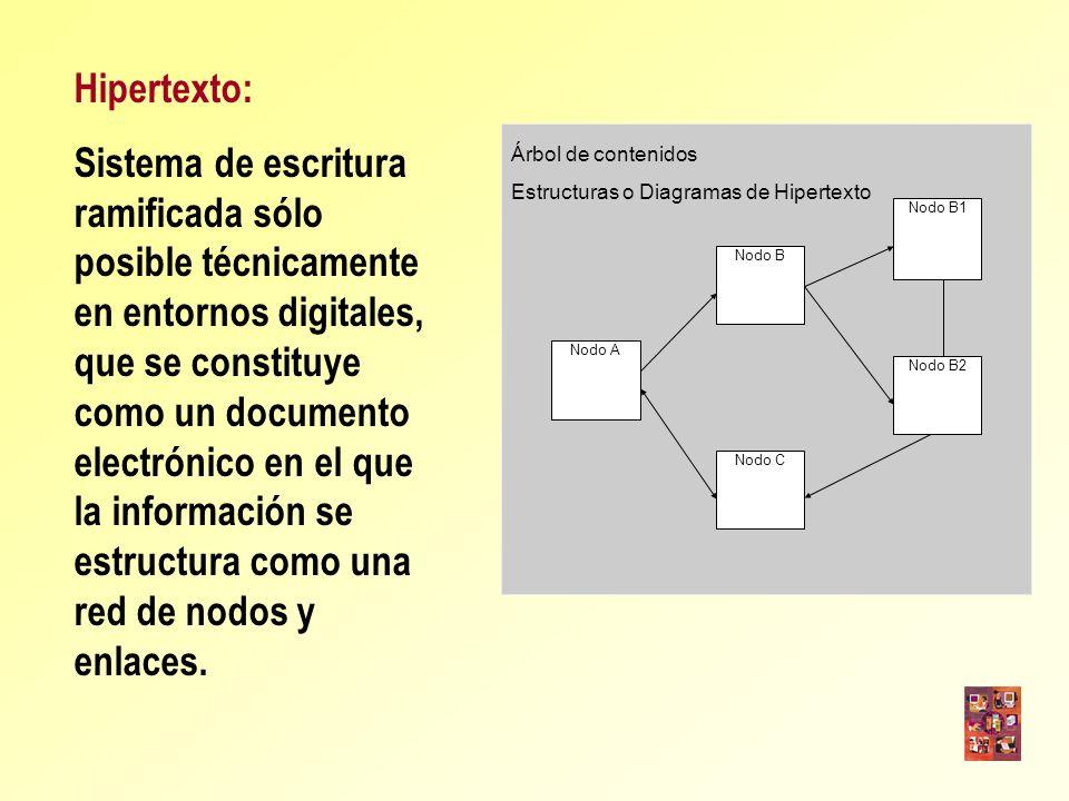 Hipertexto: