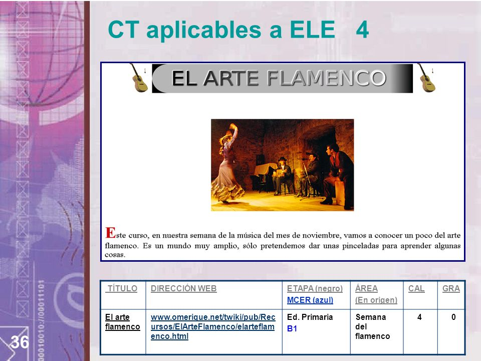 CT aplicables a ELE 4 TÍTULO DIRECCIÓN WEB ETAPA (negro) MCER (azul)