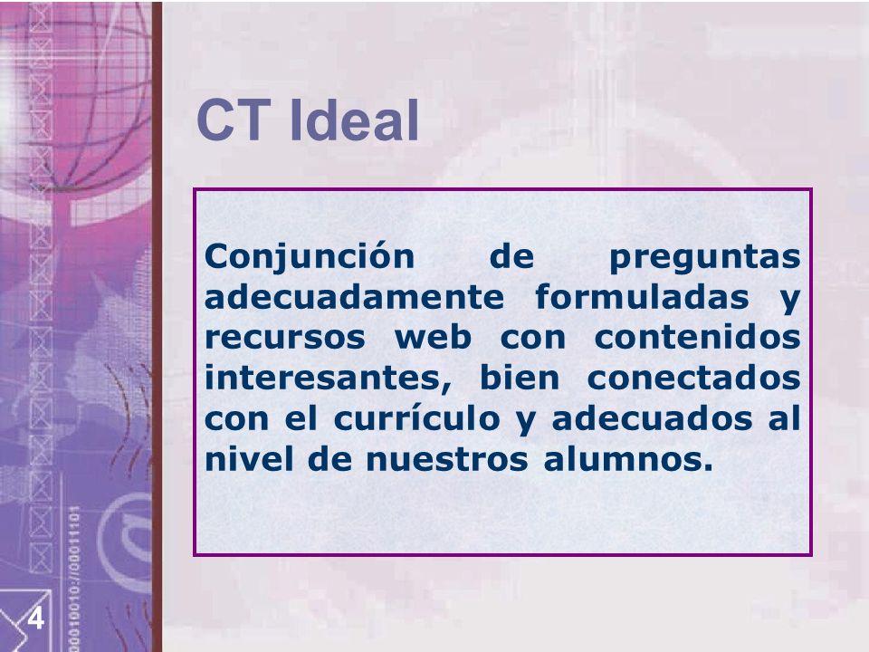 CT Ideal