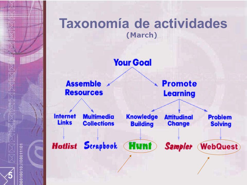 Taxonomía de actividades