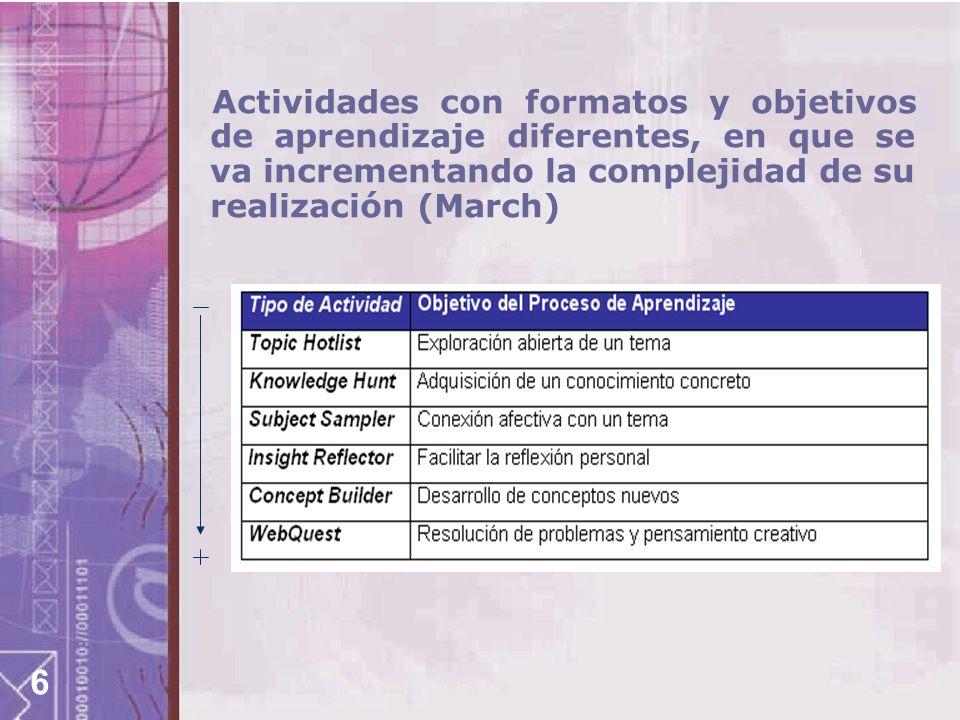 Actividades con formatos y objetivos de aprendizaje diferentes, en que se va incrementando la complejidad de su realización (March)