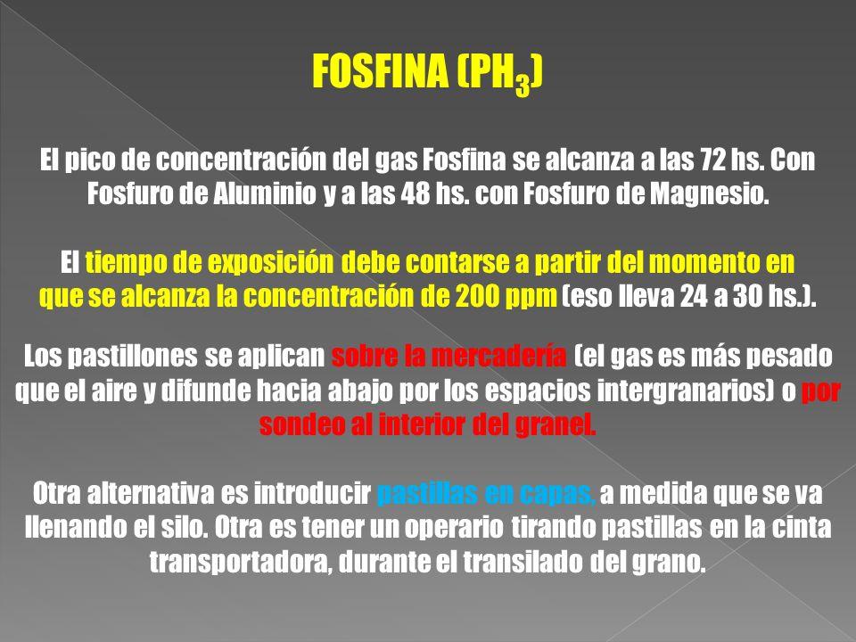 FOSFINA (PH3) El pico de concentración del gas Fosfina se alcanza a las 72 hs. Con Fosfuro de Aluminio y a las 48 hs. con Fosfuro de Magnesio.