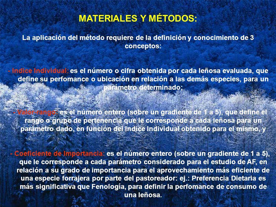 MATERIALES Y MÉTODOS: La aplicación del método requiere de la definición y conocimiento de 3 conceptos: