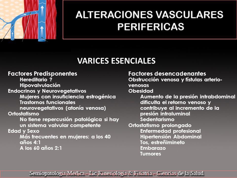 VARICES ESENCIALES Factores Predisponentes Factores desencadenantes