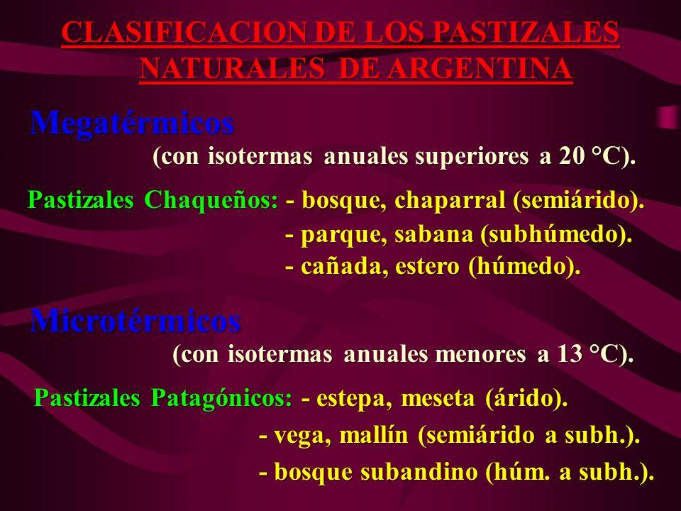 CLASIFICACION DE LOS PASTIZALES NATURALES DE ARGENTINA