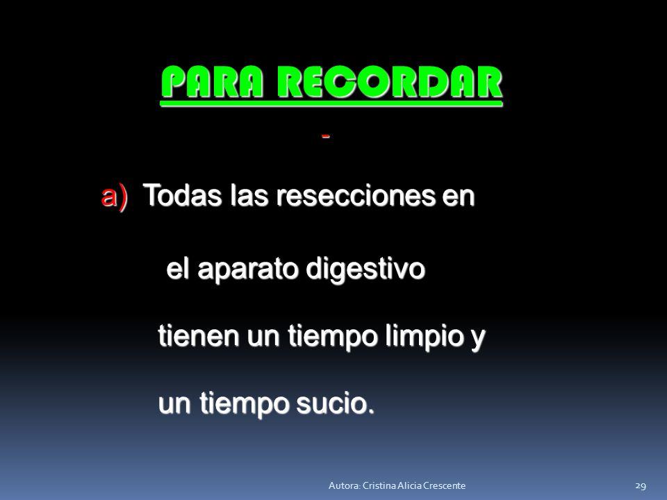 PARA RECORDAR a) Todas las resecciones en el aparato digestivo