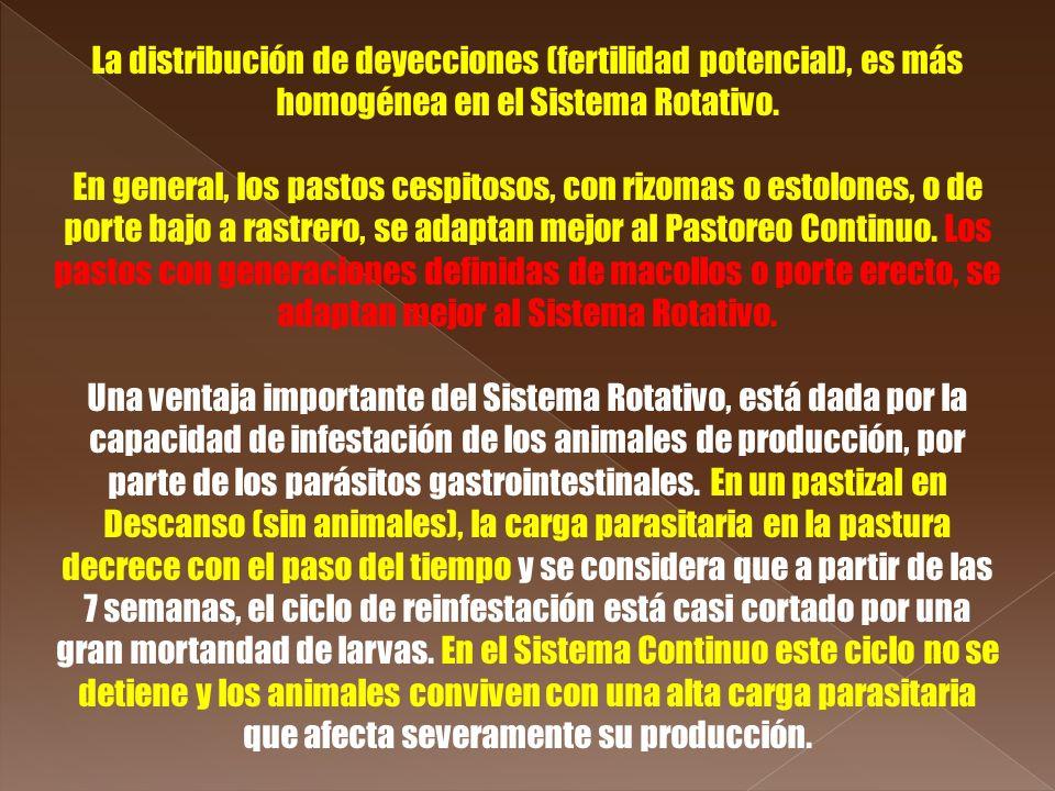 La distribución de deyecciones (fertilidad potencial), es más homogénea en el Sistema Rotativo.