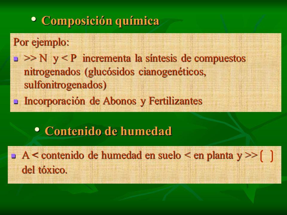 Composición química Contenido de humedad Por ejemplo: