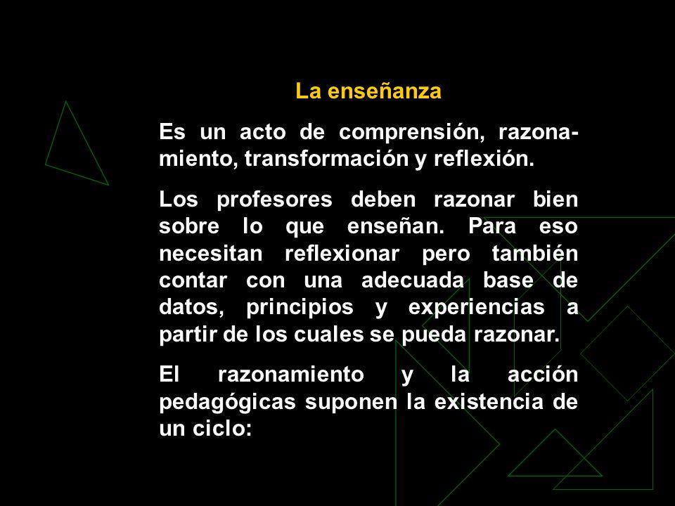 La enseñanzaEs un acto de comprensión, razona- miento, transformación y reflexión.