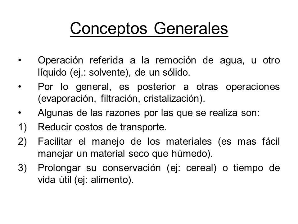 Conceptos Generales Operación referida a la remoción de agua, u otro líquido (ej.: solvente), de un sólido.