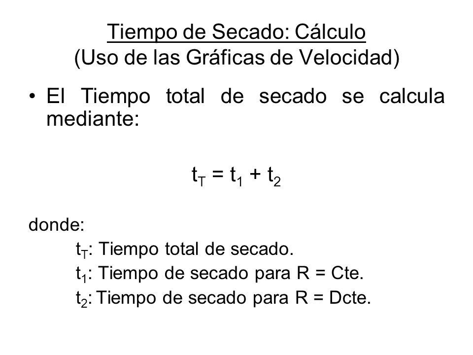 Tiempo de Secado: Cálculo (Uso de las Gráficas de Velocidad)