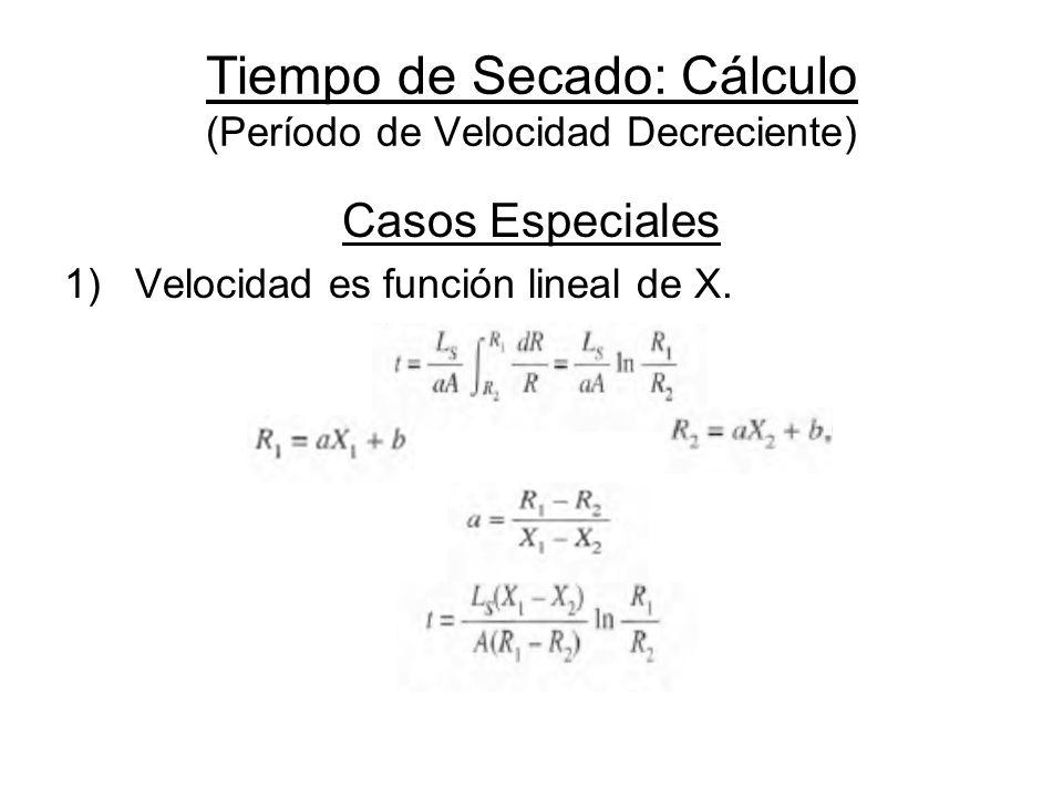 Tiempo de Secado: Cálculo (Período de Velocidad Decreciente)