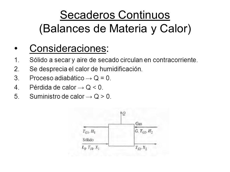 Secaderos Continuos (Balances de Materia y Calor)