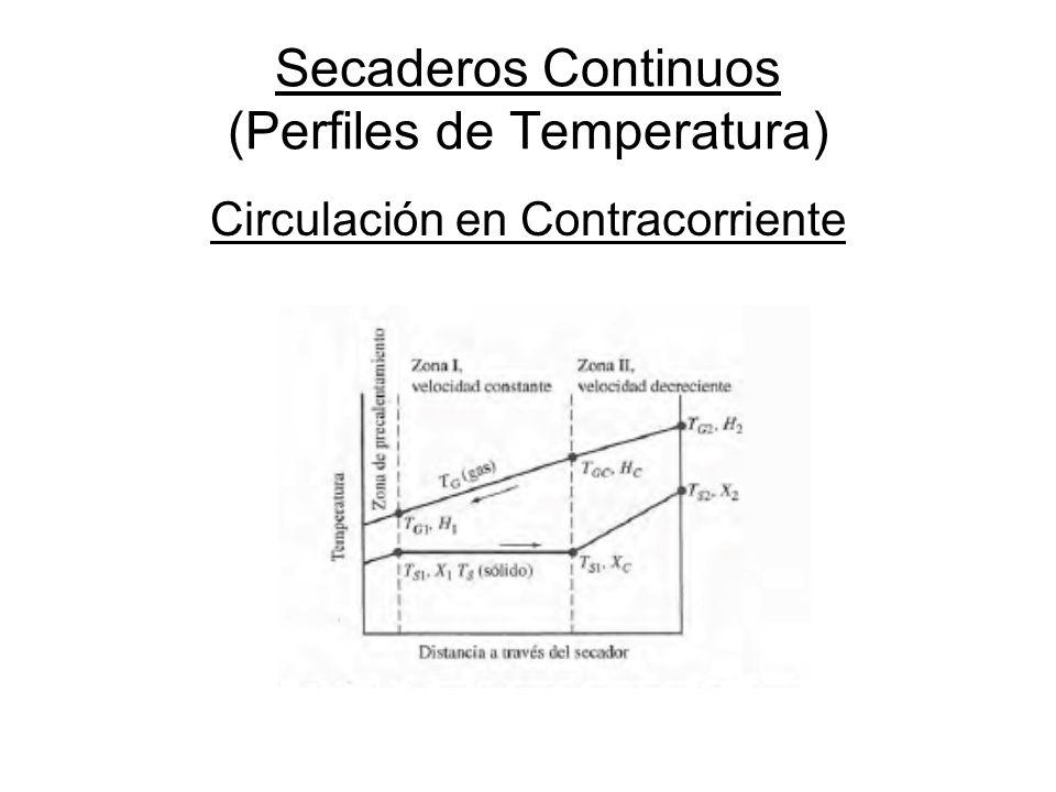 Secaderos Continuos (Perfiles de Temperatura)