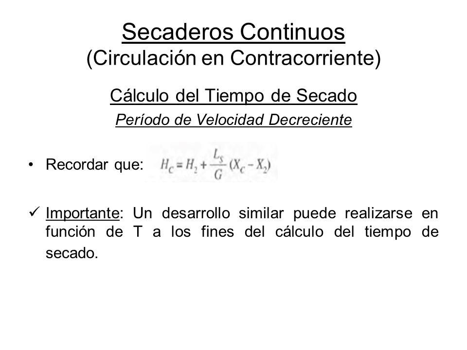 Secaderos Continuos (Circulación en Contracorriente)