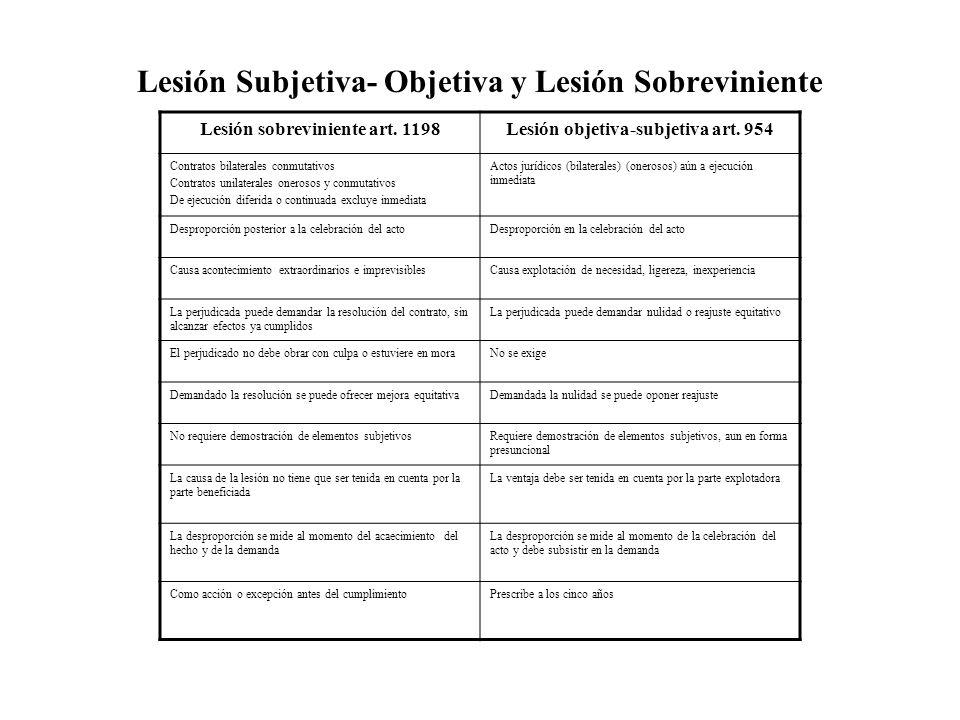 Lesión Subjetiva- Objetiva y Lesión Sobreviniente