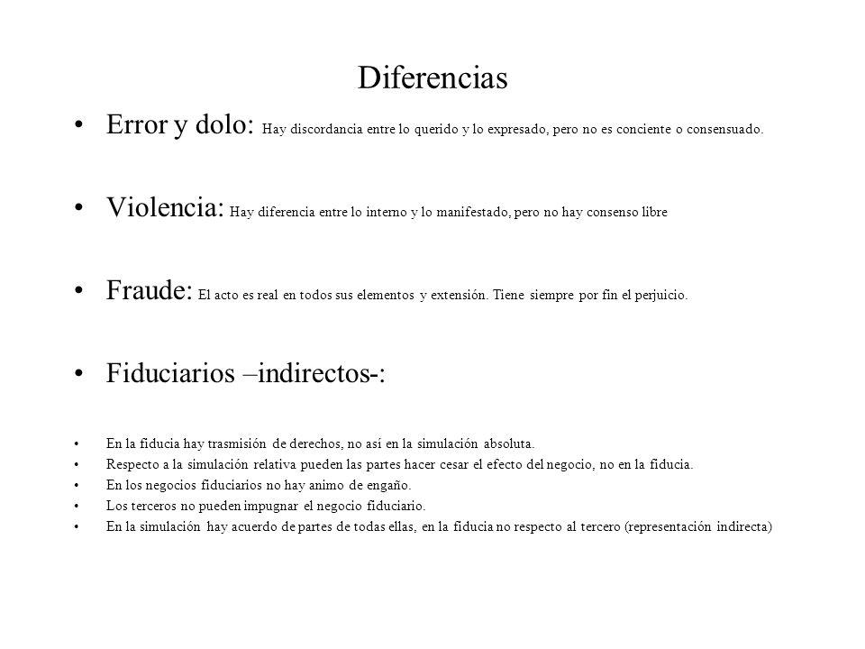 Diferencias Error y dolo: Hay discordancia entre lo querido y lo expresado, pero no es conciente o consensuado.