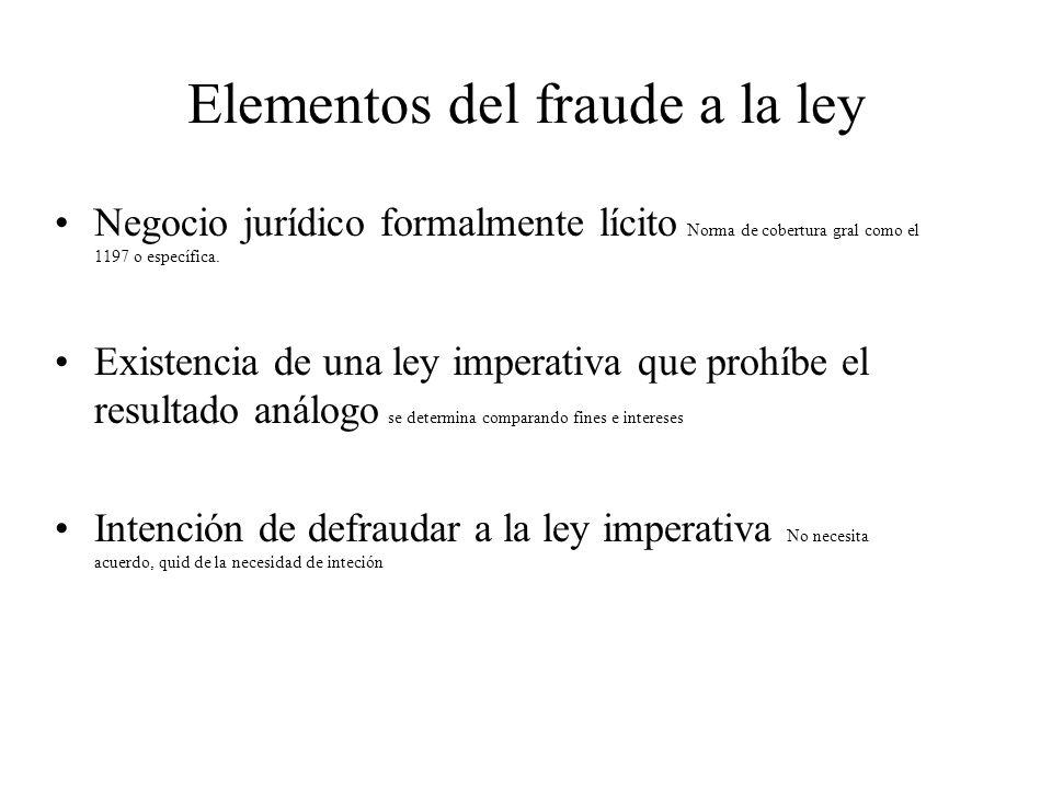 Elementos del fraude a la ley