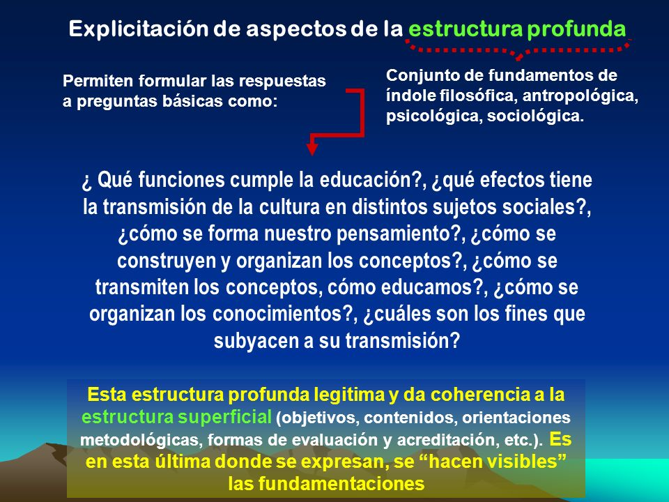 Explicitación de aspectos de la estructura profunda