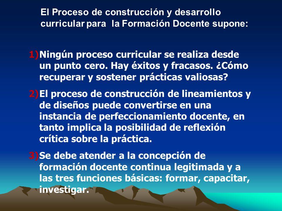 El Proceso de construcción y desarrollo curricular para la Formación Docente supone: