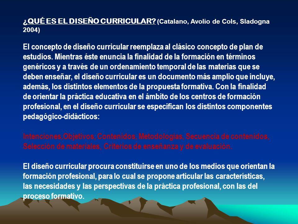¿QUÉ ES EL DISEÑO CURRICULAR (Catalano, Avolio de Cols, Sladogna 2004)