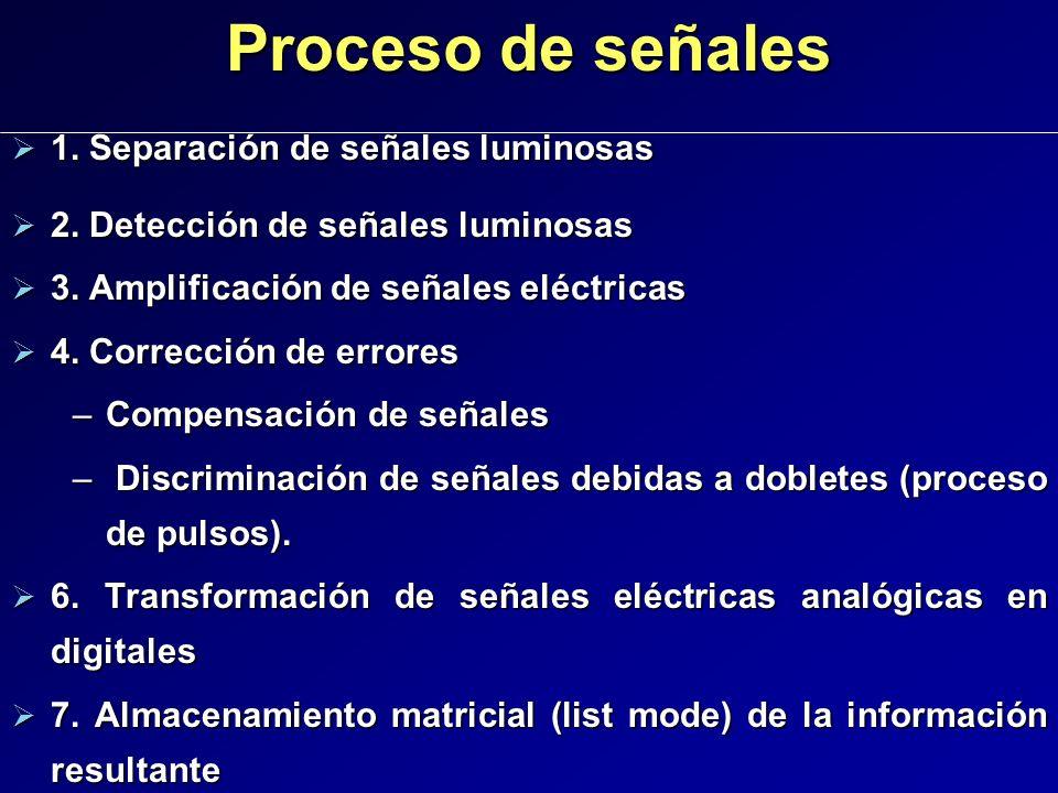 Proceso de señales 1. Separación de señales luminosas