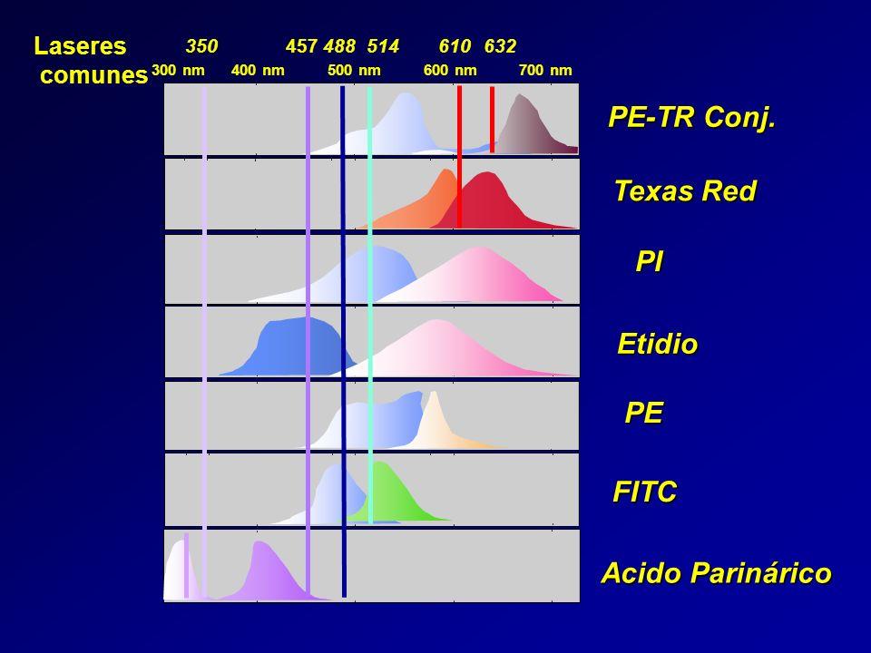 PE-TR Conj. Texas Red PI Etidio PE FITC Acido Parinárico Laseres