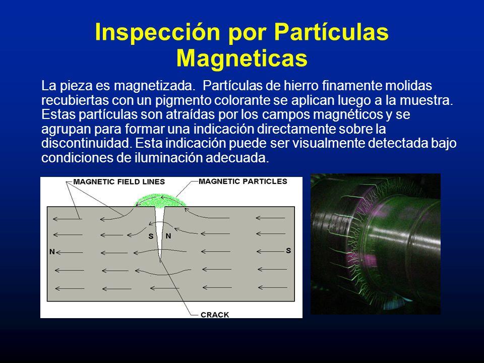 Inspección por Partículas Magneticas