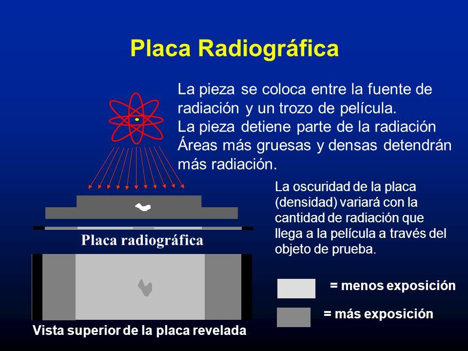 Placa Radiográfica La pieza se coloca entre la fuente de radiación y un trozo de película.