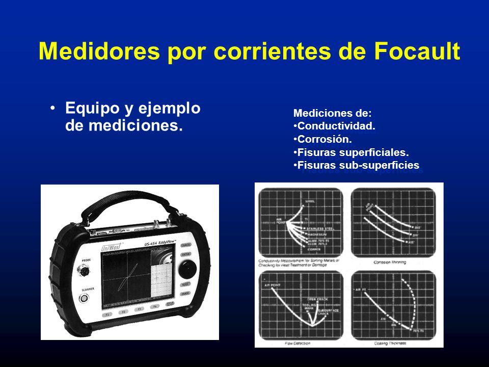Medidores por corrientes de Focault