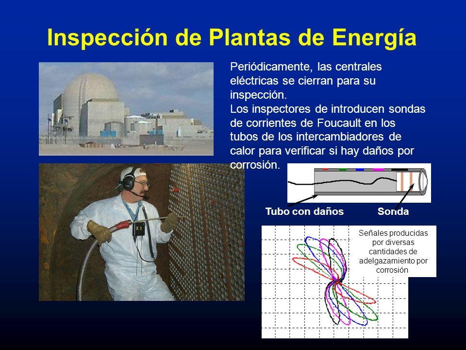 Inspección de Plantas de Energía