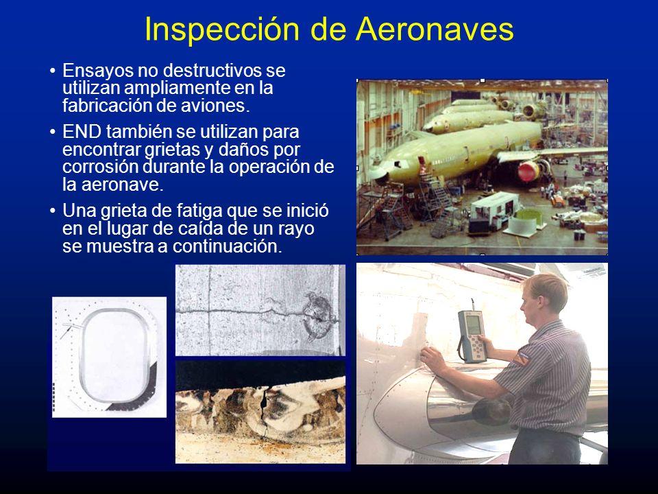 Inspección de Aeronaves