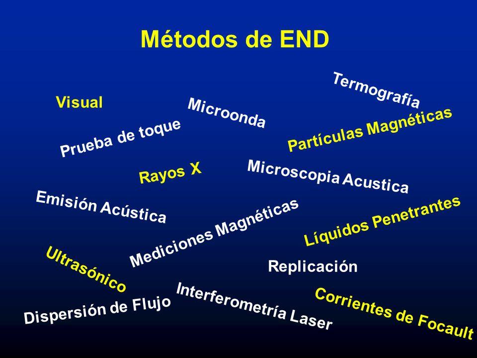 Métodos de END Termografía Visual Microonda Partículas Magnéticas