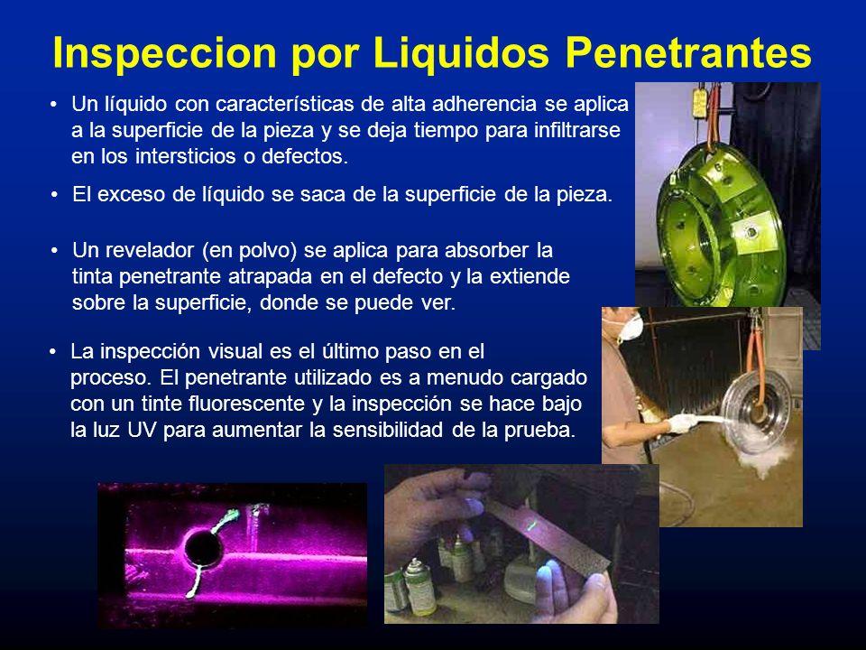 Inspeccion por Liquidos Penetrantes