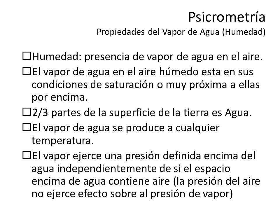 Psicrometría Propiedades del Vapor de Agua (Humedad)