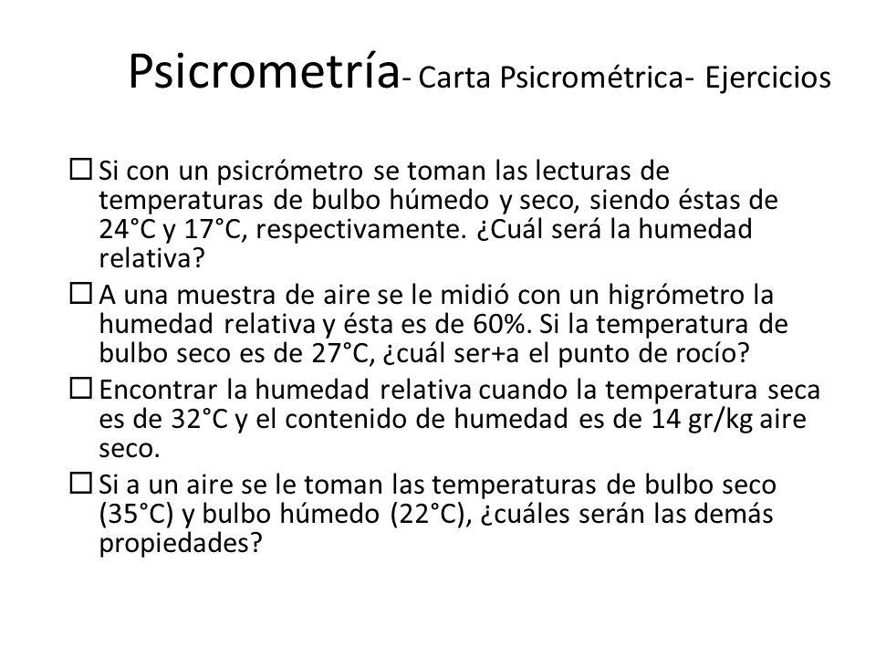 Psicrometría- Carta Psicrométrica- Ejercicios