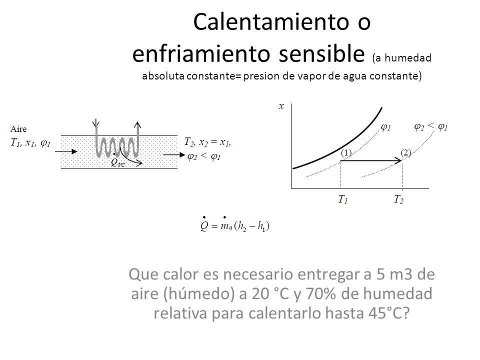 Calentamiento o enfriamiento sensible (a humedad absoluta constante= presion de vapor de agua constante)