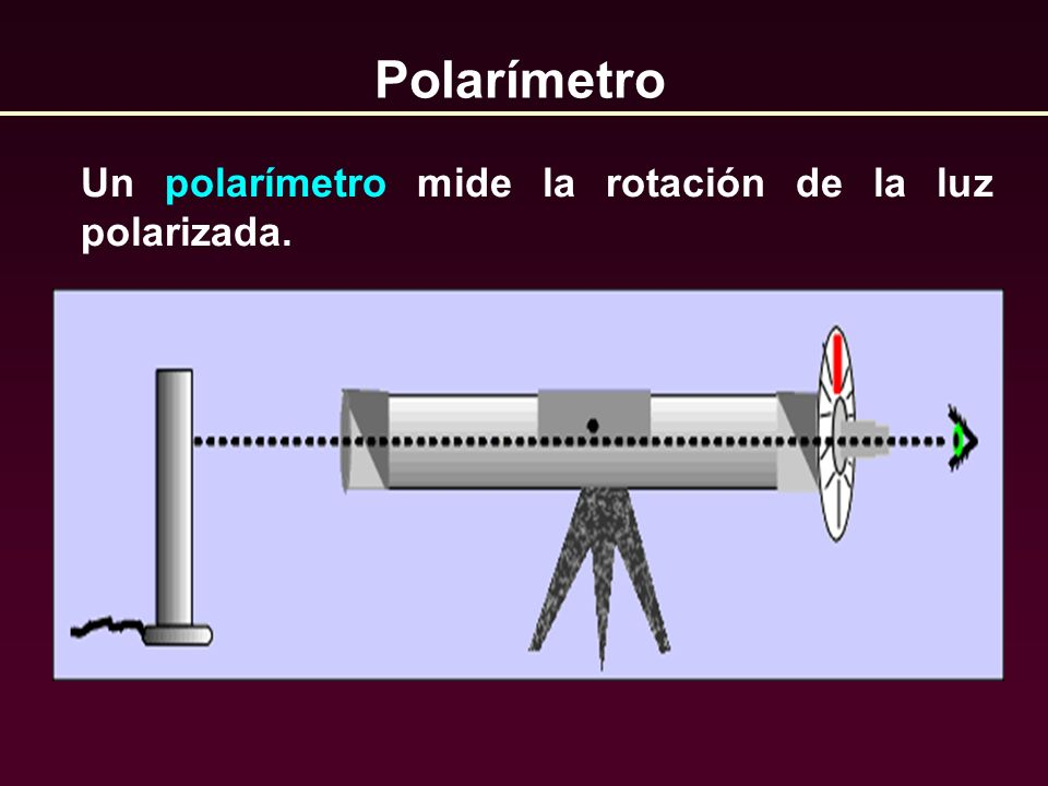 Polarímetro Un polarímetro mide la rotación de la luz polarizada.