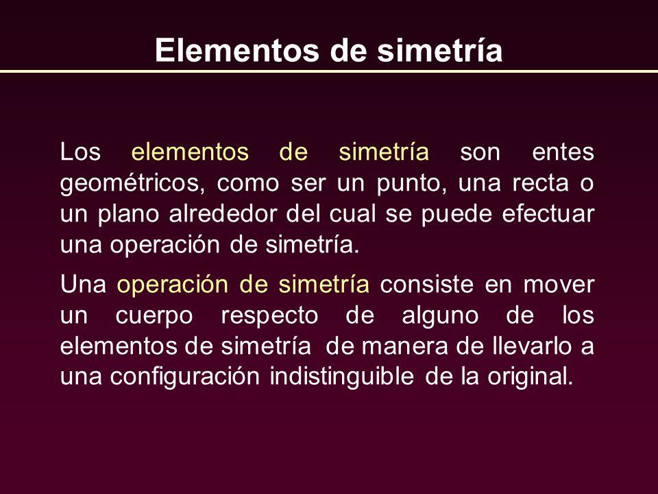 Elementos de simetría