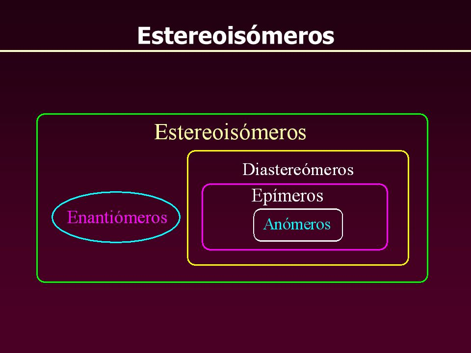Estereoisómeros