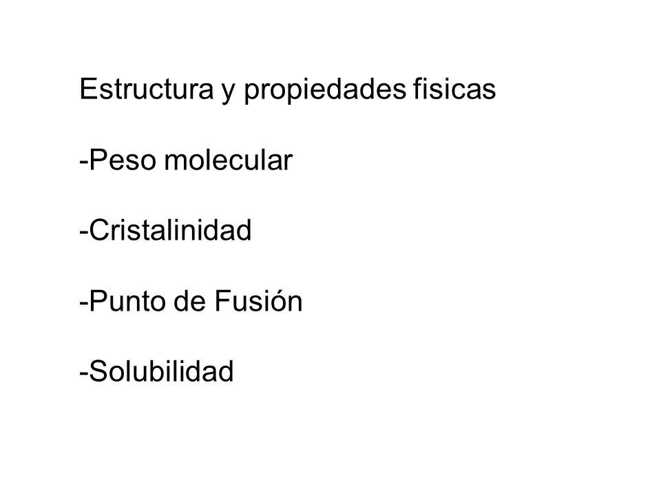 Estructura y propiedades fisicas