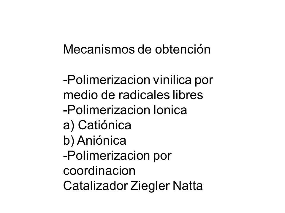 Mecanismos de obtención