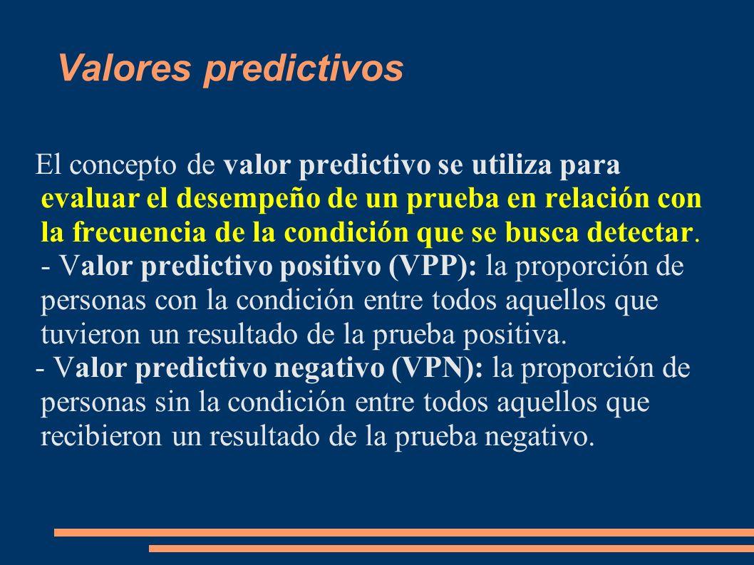 Valores predictivos