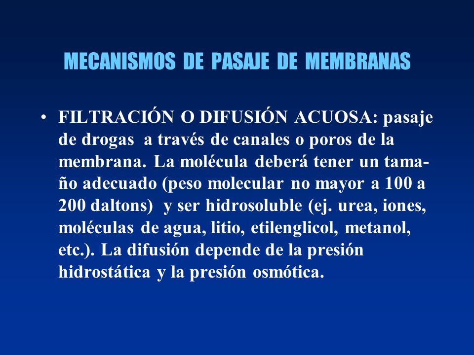 MECANISMOS DE PASAJE DE MEMBRANAS
