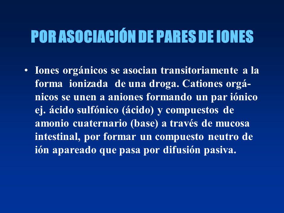 POR ASOCIACIÓN DE PARES DE IONES