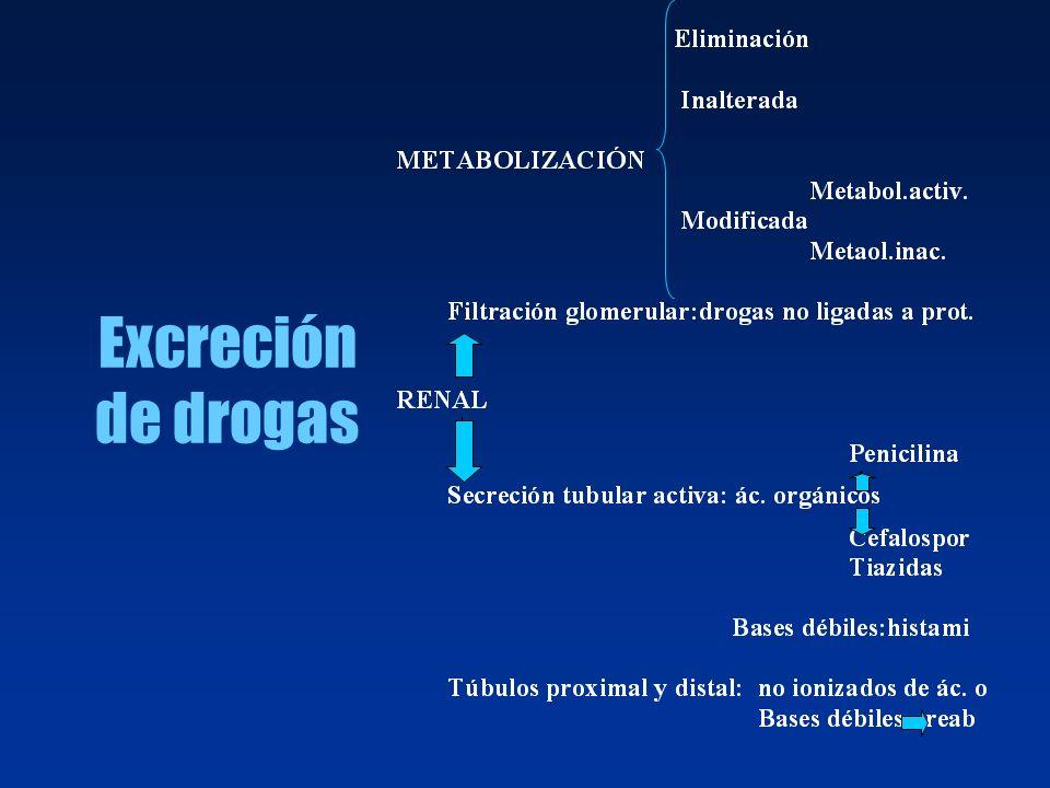 Excreción de drogas