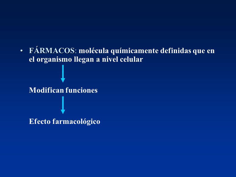 FÁRMACOS: molécula químicamente definidas que en el organismo llegan a nivel celular