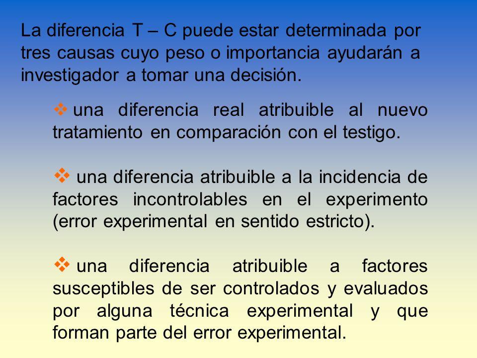 La diferencia T – C puede estar determinada por tres causas cuyo peso o importancia ayudarán a investigador a tomar una decisión.
